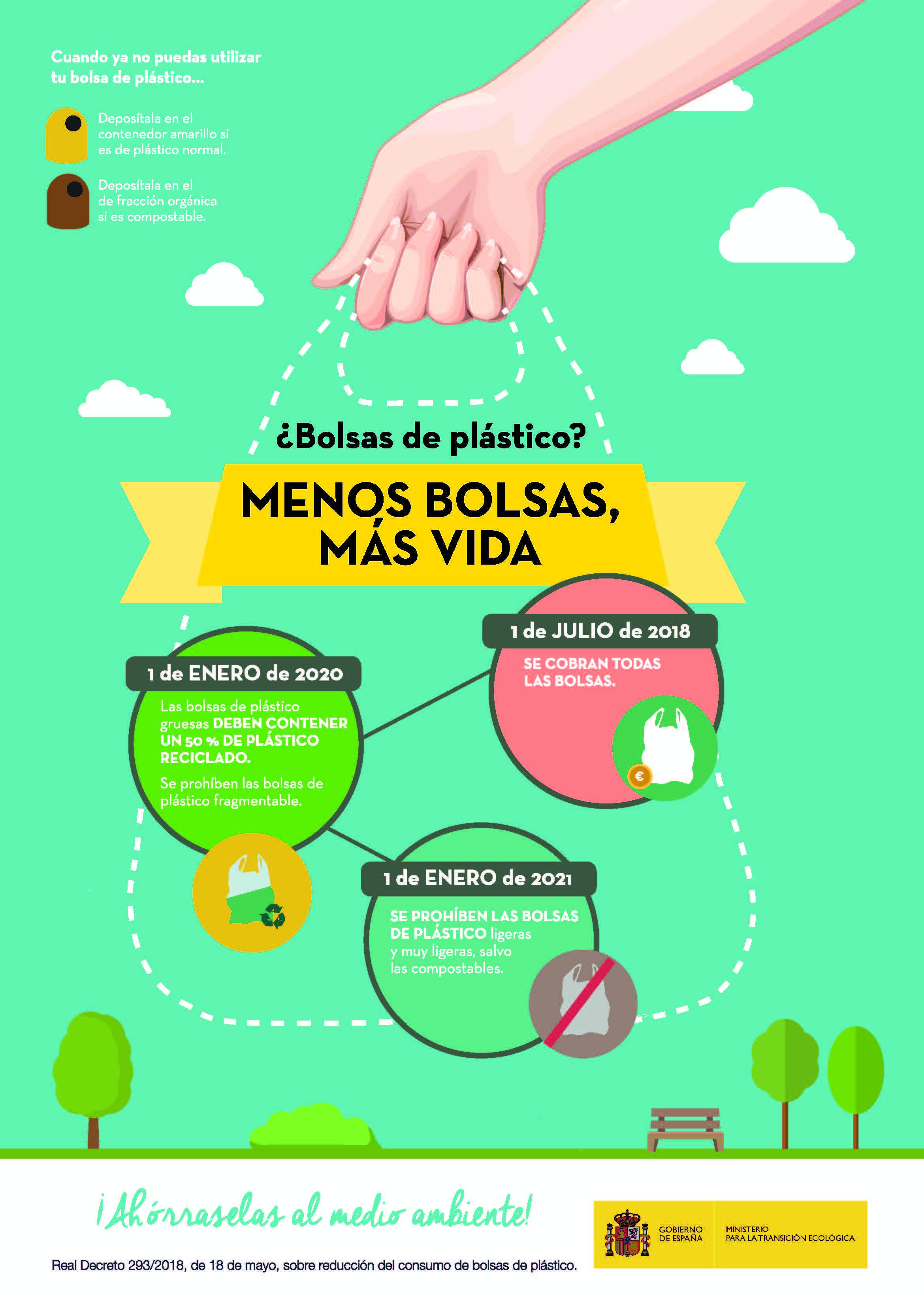 Nueva normativa de bolsas de plástico